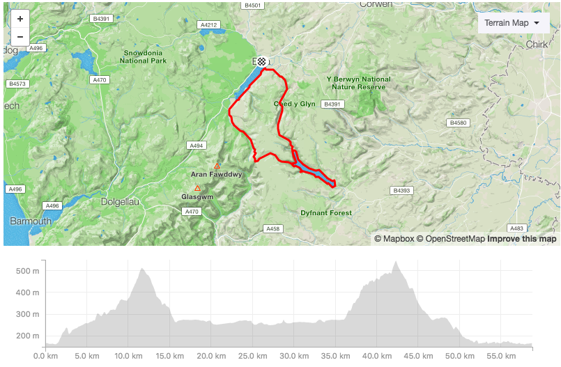 Strava route of Bala to Lake Vyrnwy